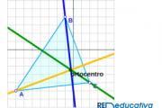 Cálculo de las alturas de un triángulo paso a paso