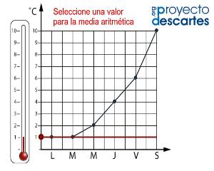Noción de media aritmética (parte 2)