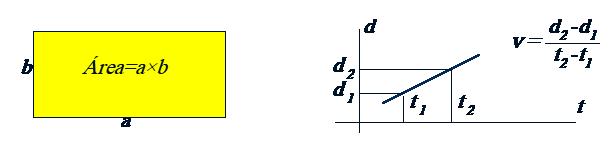 maximo de calculo i aprendiendo limites derivadas e inecuaciones del razonamiento a la ecuacion maximos de calculo